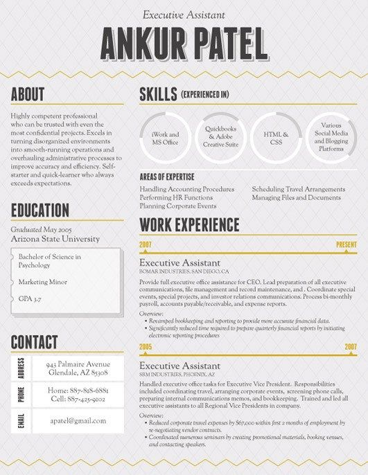 High Quality Custom Resume CV Templates - psychology resume