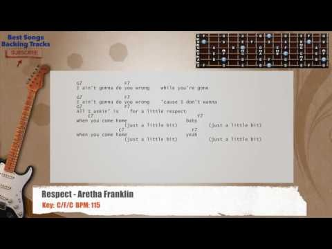 Respect - Aretha Franklin Guitar Backing Track with chords and ...
