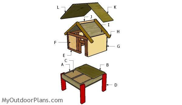 Insulated Cat House Plans Insulated Cat House Outdoor Cat House