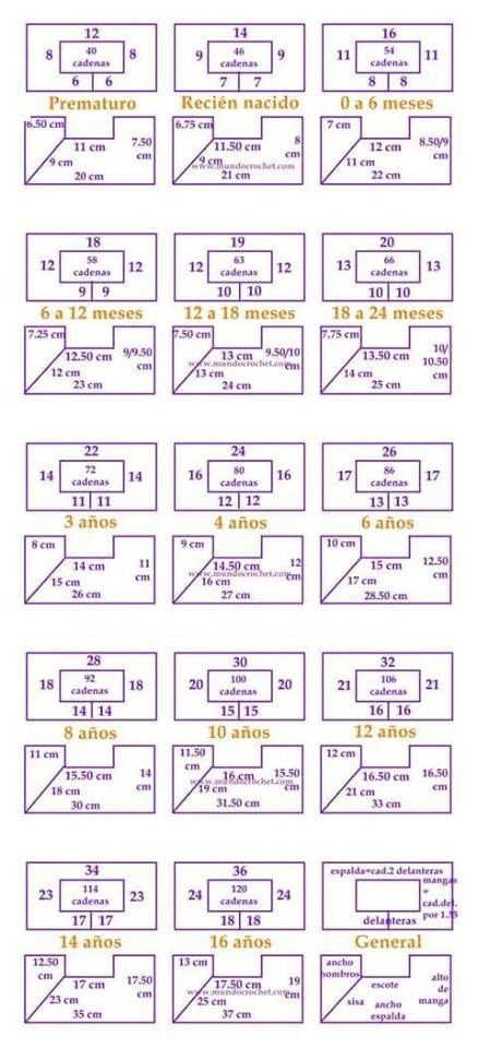 Con patrón del faldón y las distintas medidas en edades para tejer ...