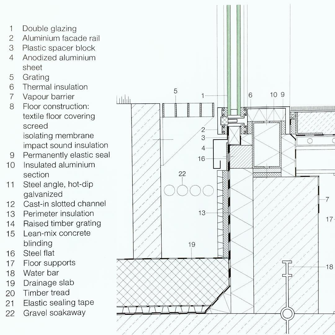 Flush Sill Detail From Glass Construction Manual Fachada Curtainwall Glass Facadesection Architectu Architecture Details Construction Curtain Wall Detail