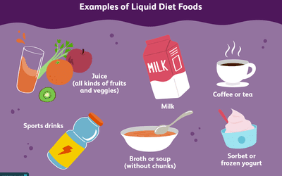 Clear Liquid Diet Benefits And How It Works Clear Liquid Diet Liquid Diet Recipes Full Liquid Diet