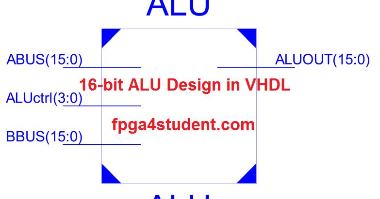 16 Bit Alu Design In Vhdl 16 Bit Design Coding