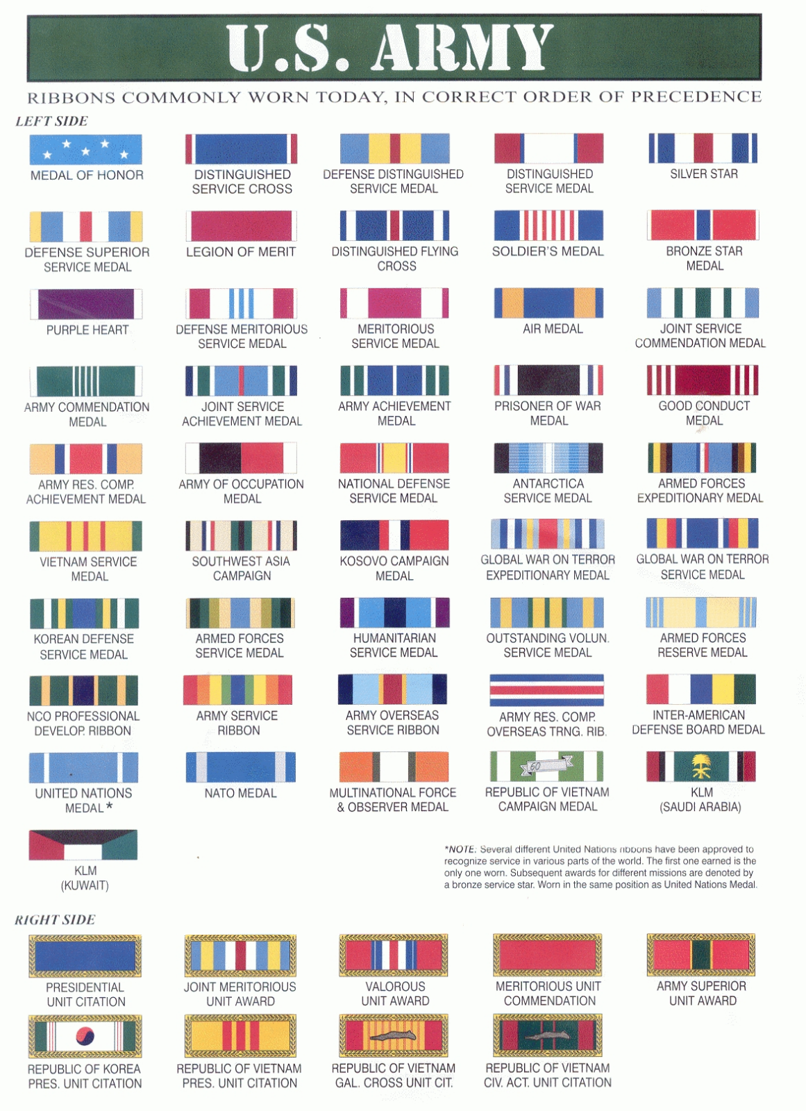Army Ribbon Chart – Military Awards And Decorations POSTER 40 X 40 ...