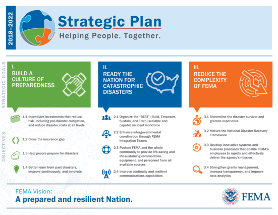 Build A Culture Of Emergency Preparedness Strategic Plan 2018