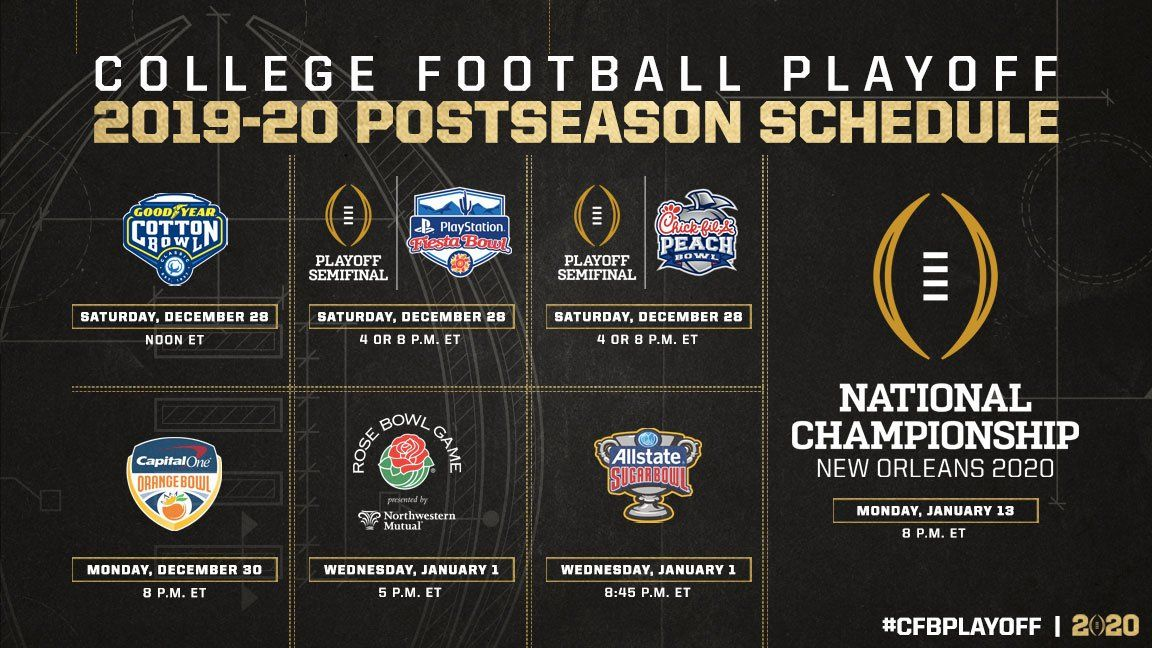 Latest CFP Playoff Champion Odds: Ohio State Now Favored ...