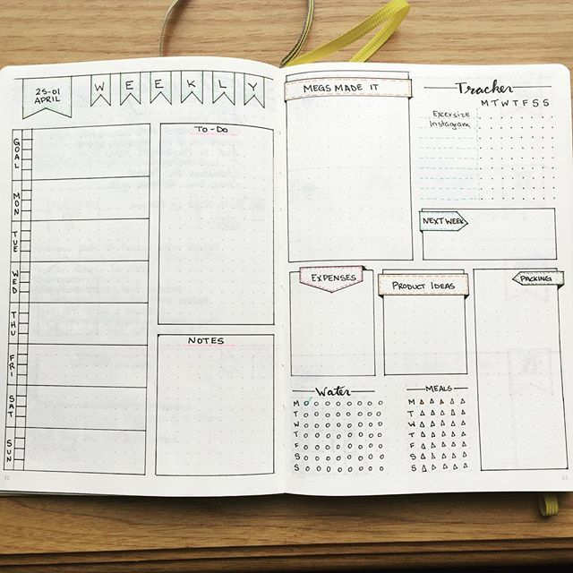 My second week of #bulletjournaling I\u0027m trying @plantosucceed layout