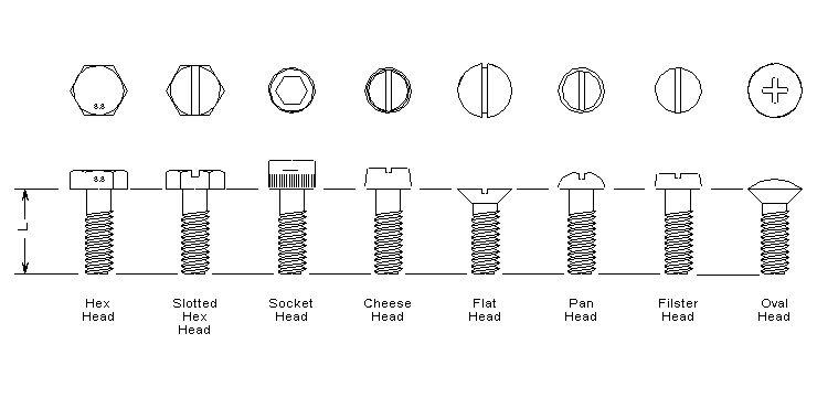 different types of fasteners | Thread: The Nuts and Bolts ...
