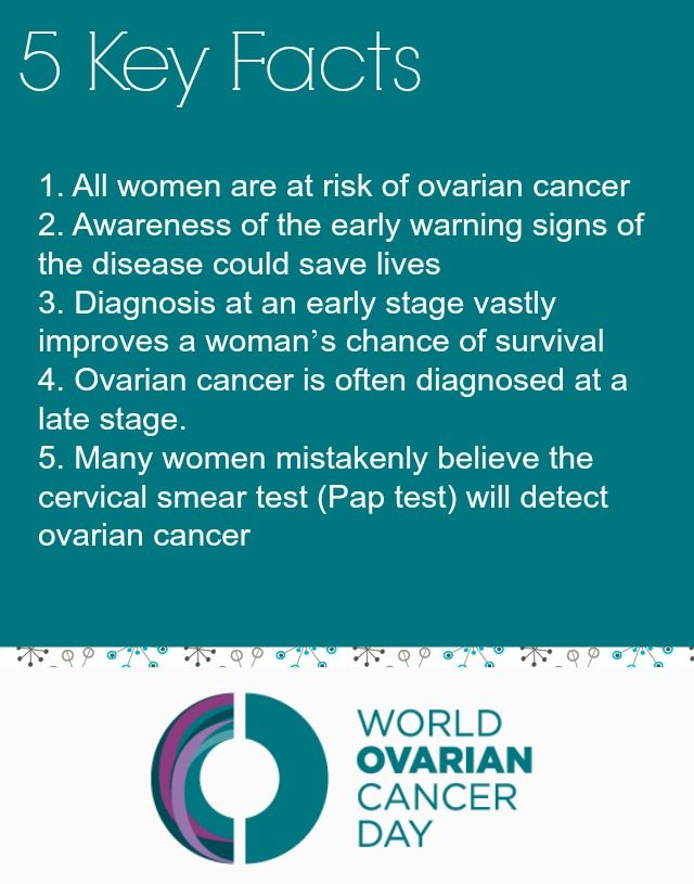 Pin On Ovarian Cancer