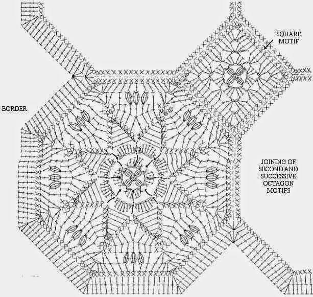 Descarga gratis patrón de manta afgana al crochet con diseño de ...
