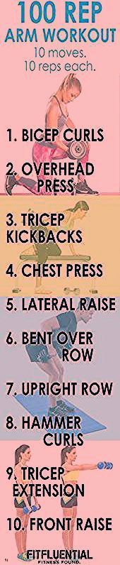 Fitness Motivation Pictures Strength Training Exercise 21 Ideas For 2019,  #Exercise #FITNESS...,  #...
