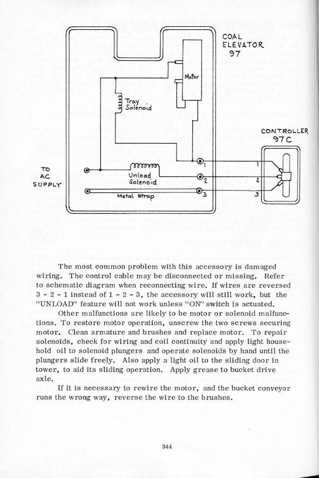 97 coal elevator from greenberg's repair & operating manual for lionel  trains p 344