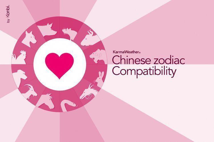 Chinese zodiac compatibility birthday compatibility chart