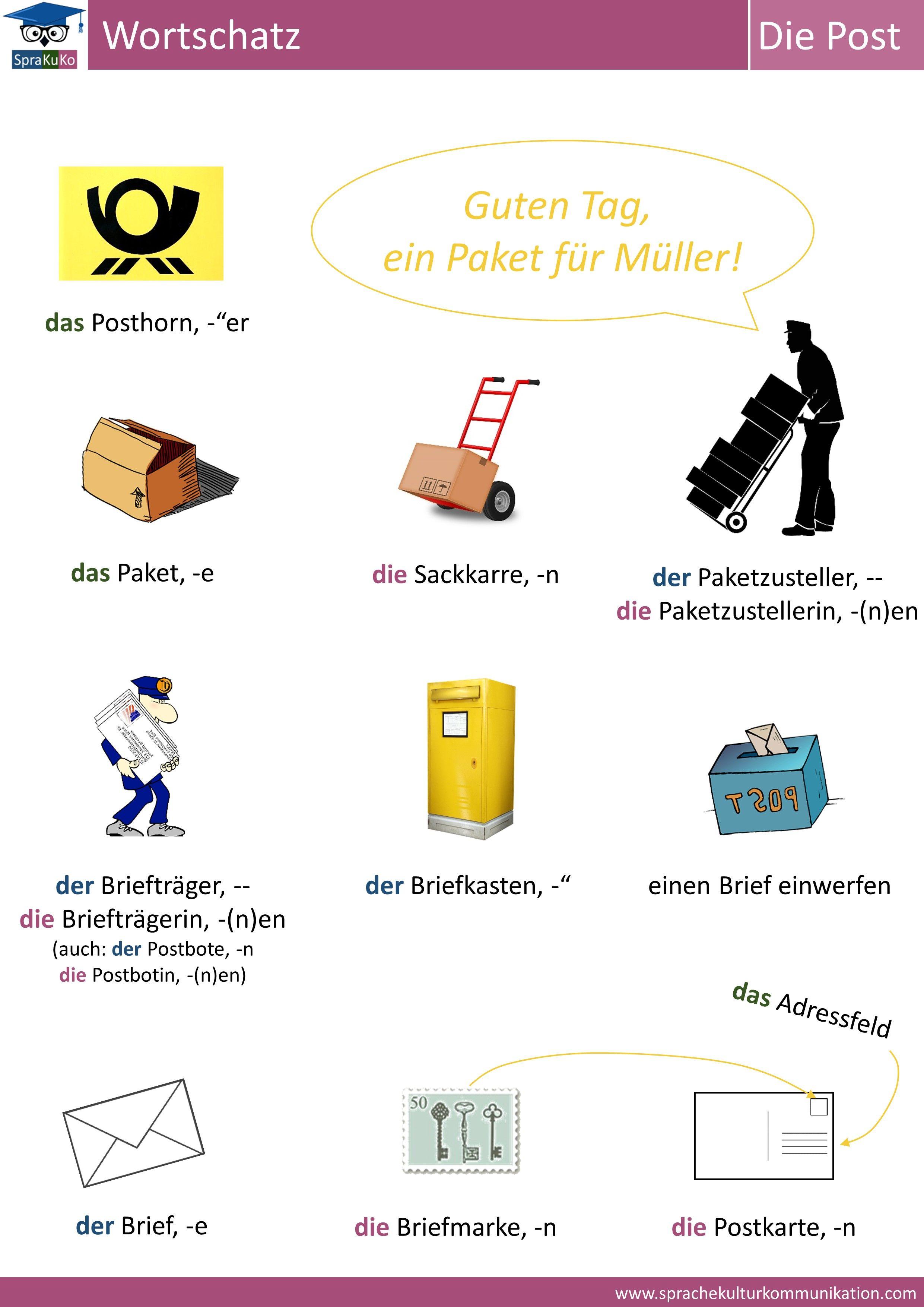 Wortschatz Die Post. Wortschatz, Deutsch lernen