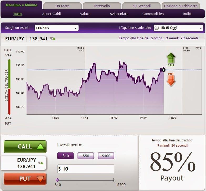 Online trading broker hong kong exchange online banking