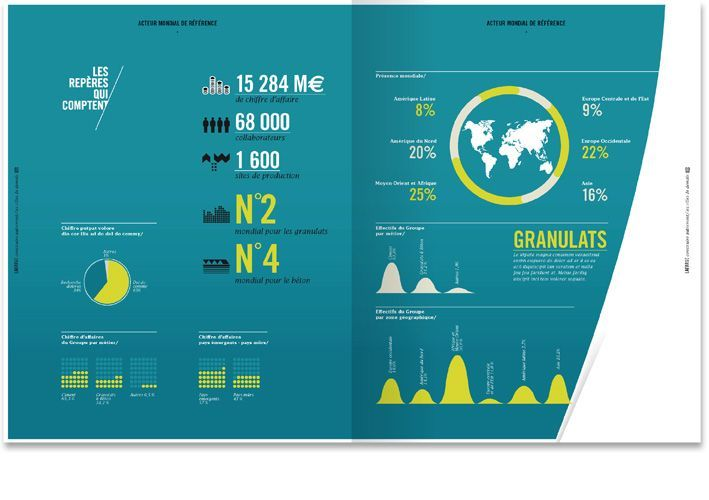 lafarge    rapport annuel 2012