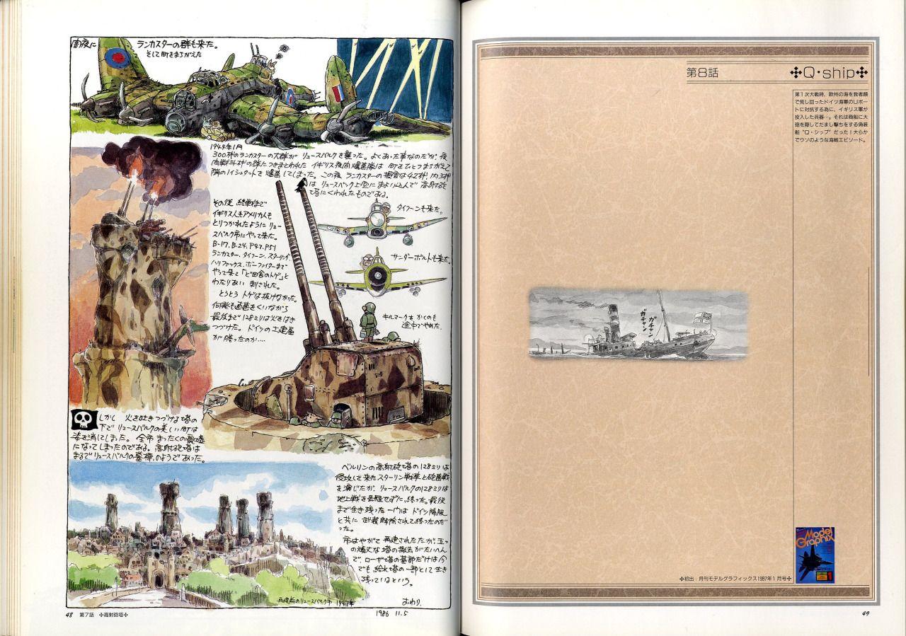 Épinglé par Hung Tai sur F Hayao miyazaki, Miyazaki