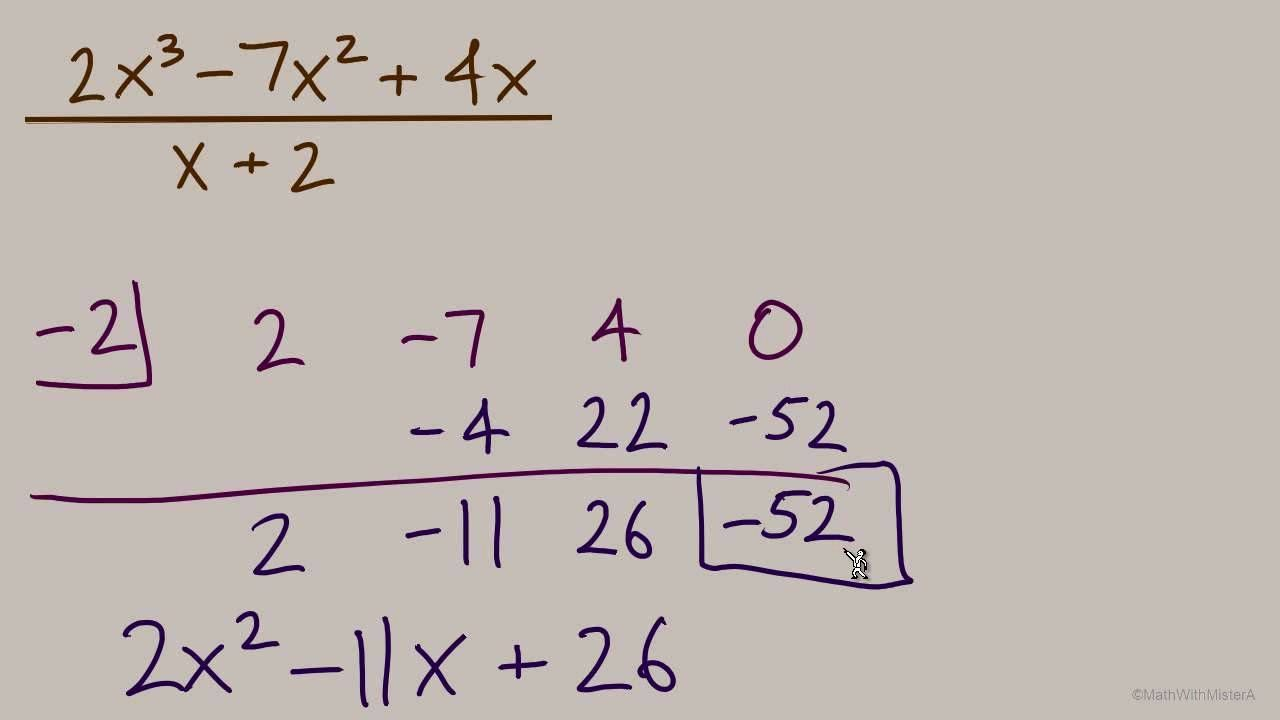Synthetic Division A Method Of Performing Polynomial Long Division