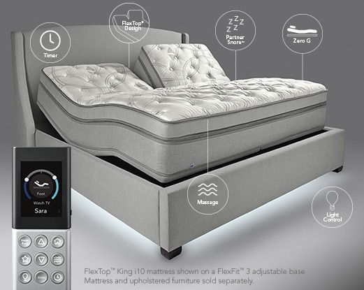 They Have Two Remote W Bed Together Committosleep Experience And A Chance To Get Something For Free Adjustable Beds Sleep Number Mattress Comfort Mattress