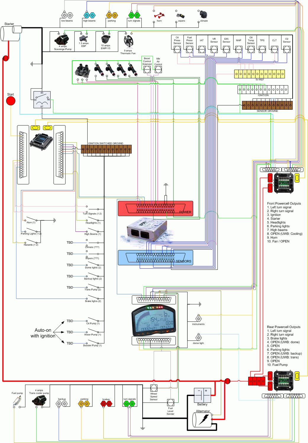 Haneline Gauges Wiring Diagram - Wiring Diagrams Reset on