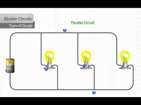 Types of Electrical Circuits Video | Science | Pinterest ...