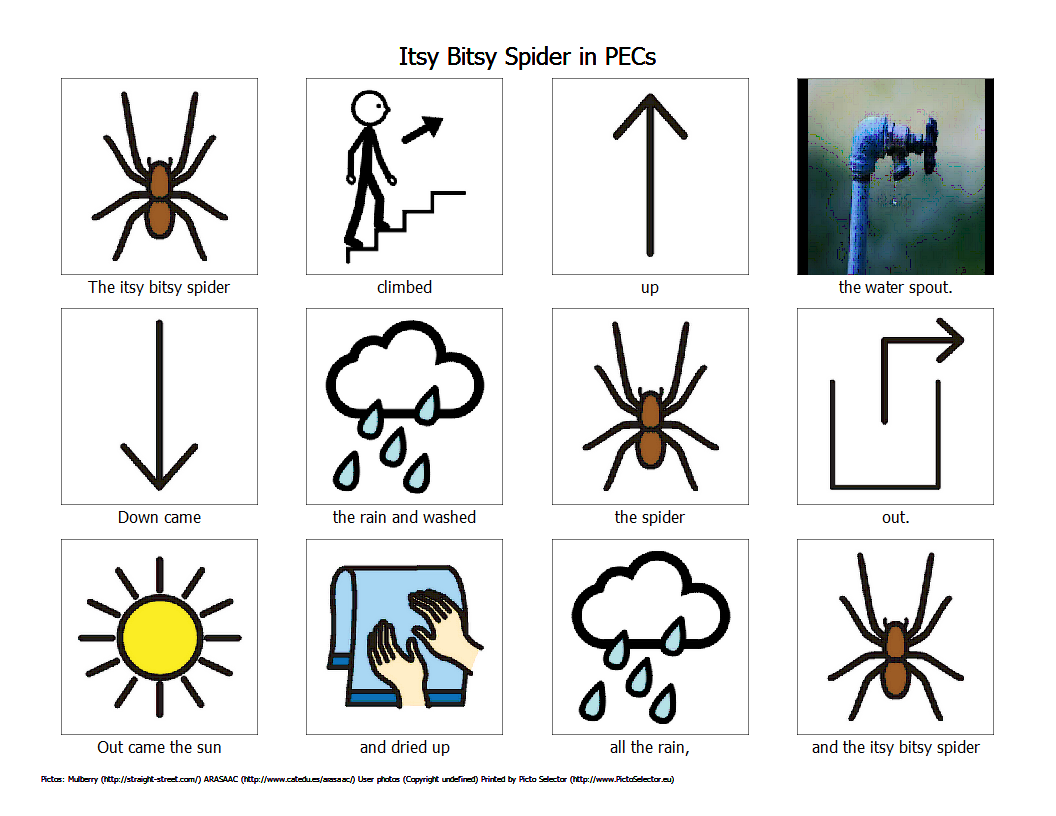 Songs In Pictures Free Itsy Bitsy Spider Pecs