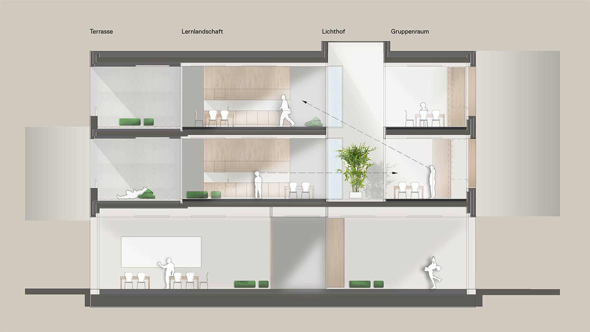 Lesen Sie Alles über Die Wettbewerbsgewinner Auf Deutschlands Größtem  Architektur Portal: Preis Baumschlager Hutter Partners