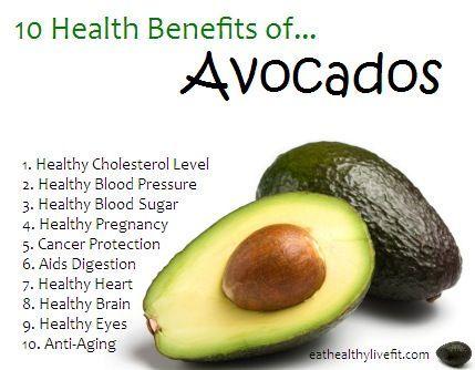 10 Health Benefits Of Avocados Avocado Health Benefits Fruit Benefits Coconut Health Benefits