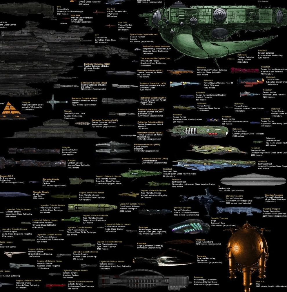 every major scifi starship in one staggering comparison