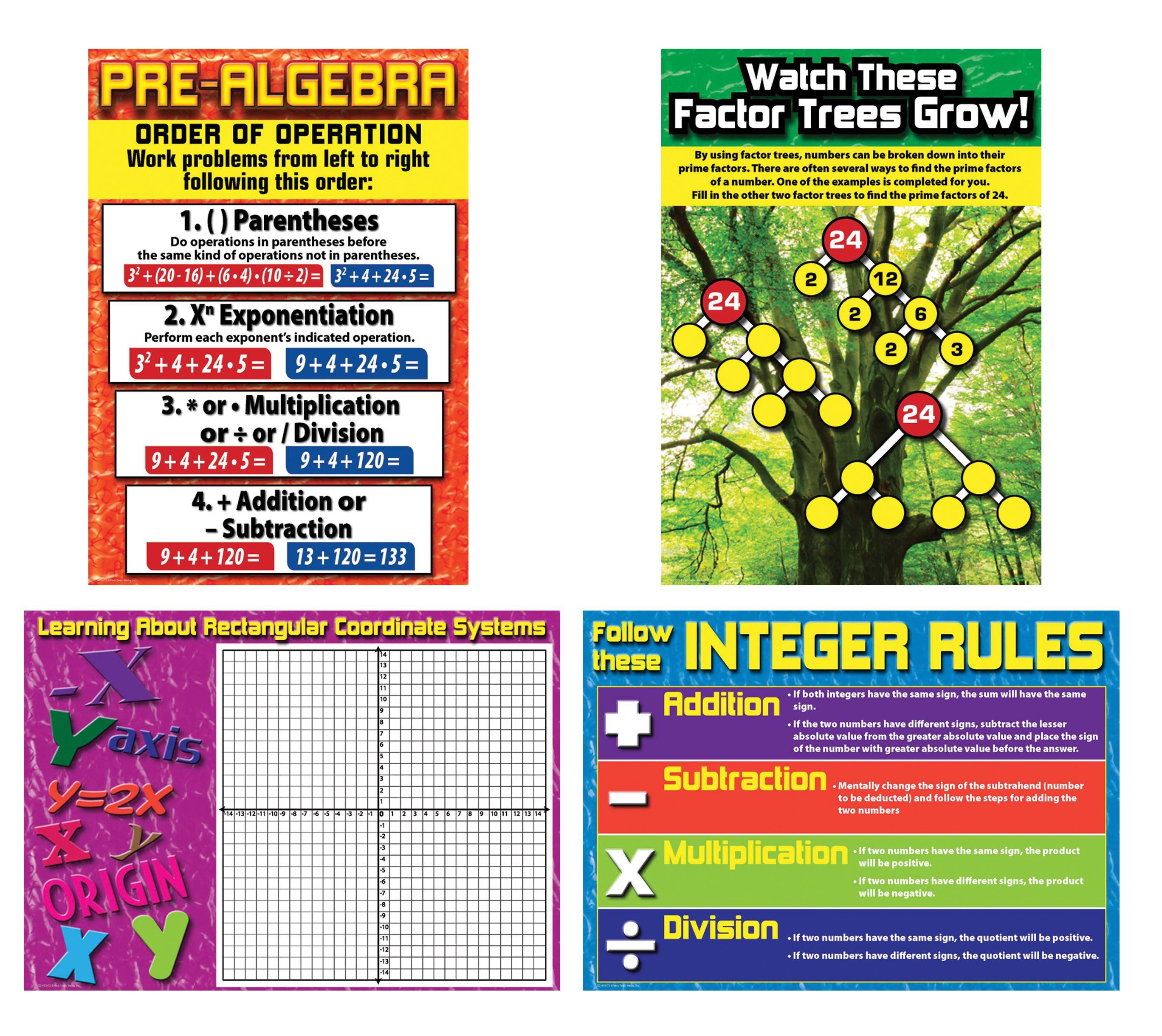 Pre Algebra Bulletin Board Set Cdwishlist