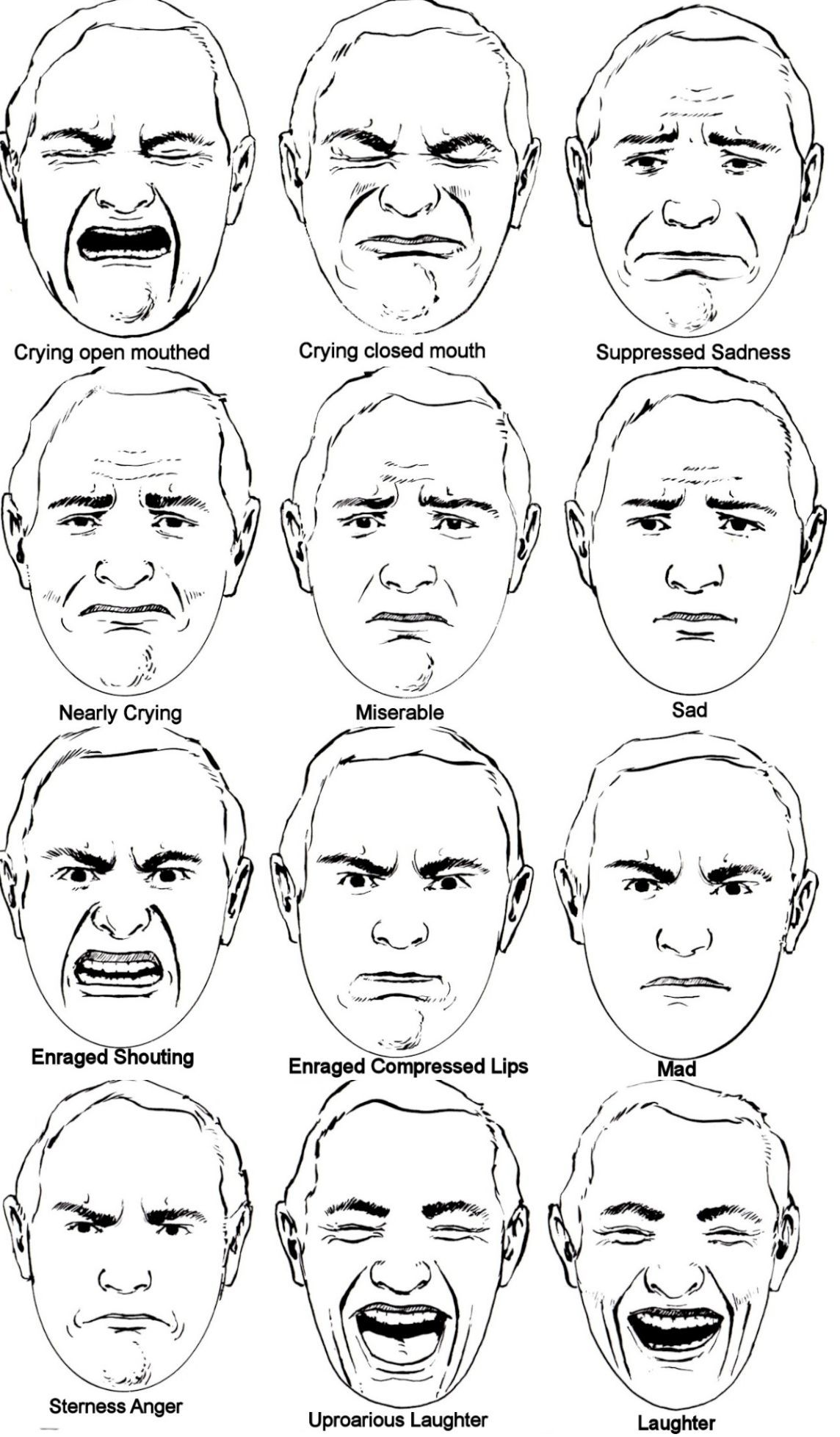 Drawing Facial Emotions Facial Expressions Drawing Drawing