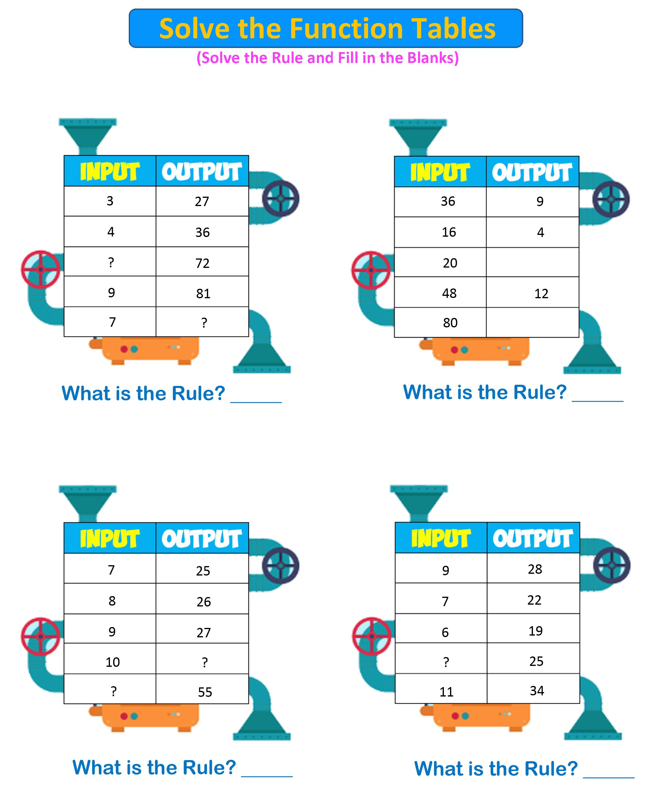 Free Function Machine Math Worksheets for 3rd-5th Grade   Free math  worksheets [ 2670 x 2235 Pixel ]