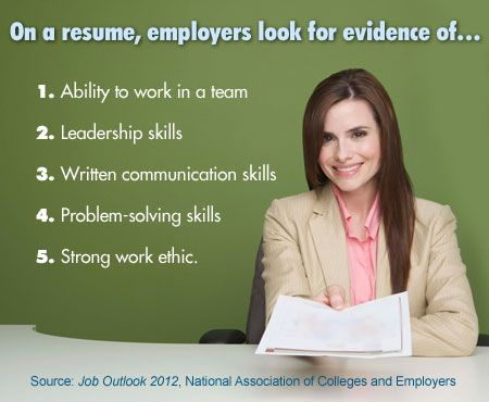 What do employers really look for on a resume? Landing a Job - how to update your resume