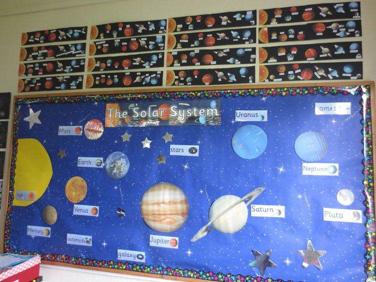 Classroom Display Ideas Ks2 ~ Space the solar system earth comet asteroids galaxy