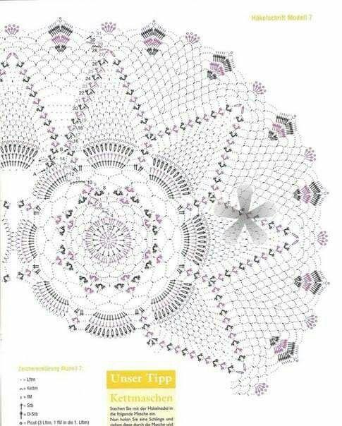 Tapetes | crochet #7 | Pinterest | kostenlose Muster, Kostenlos und ...
