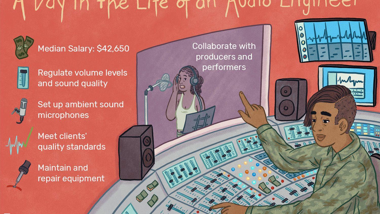 Live Sound Engineer Resume Awesome Audio Engineer Job Description Salary Skills More Audio Engineer Sound Engineer Live Sound Engineer
