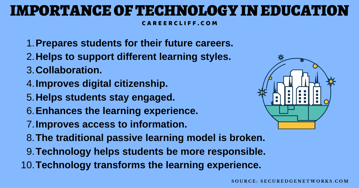 importance of technology in education pdf importance of information technology in education importance of educational technology for the teacher and student importance of technology in education role of technology in education importance of technology in education essay role of technology in education essay role of information technology in education importance of technology in teaching importance of science and technology in education importance of educational technology ppt importance of science and technology in education essay importance of educational technology in education ppt importance of humanities to technology education and society role of technology in school life essay role of science and technology in education importance of information technology in education pdf importance of multimedia in teaching learning process importance of technology in teaching and learning importance of digital technology in education importance of technology in school importance of educational technology in teaching and learning pdf importance of technology in facilitating teaching and learning importance of artificial intelligence in education the roles of educational technology in learning importance of technology and livelihood education in k to 12 relevance of technology in education role of information technology in education ppt role of information technology in teaching learning process roles of educational technology in learning pdf roles of educational technology in learning relevance and appropriateness in the use of technology in teaching and learning importance of technology in mathematics education importance of technology in education ppt the importance of educational technology in teaching importance of using technology in teaching importance of educational technology in teaching and learning importance of educational technology to a teacher importance of modern technology in education role of digital technology in education relevance and appropriateness in t