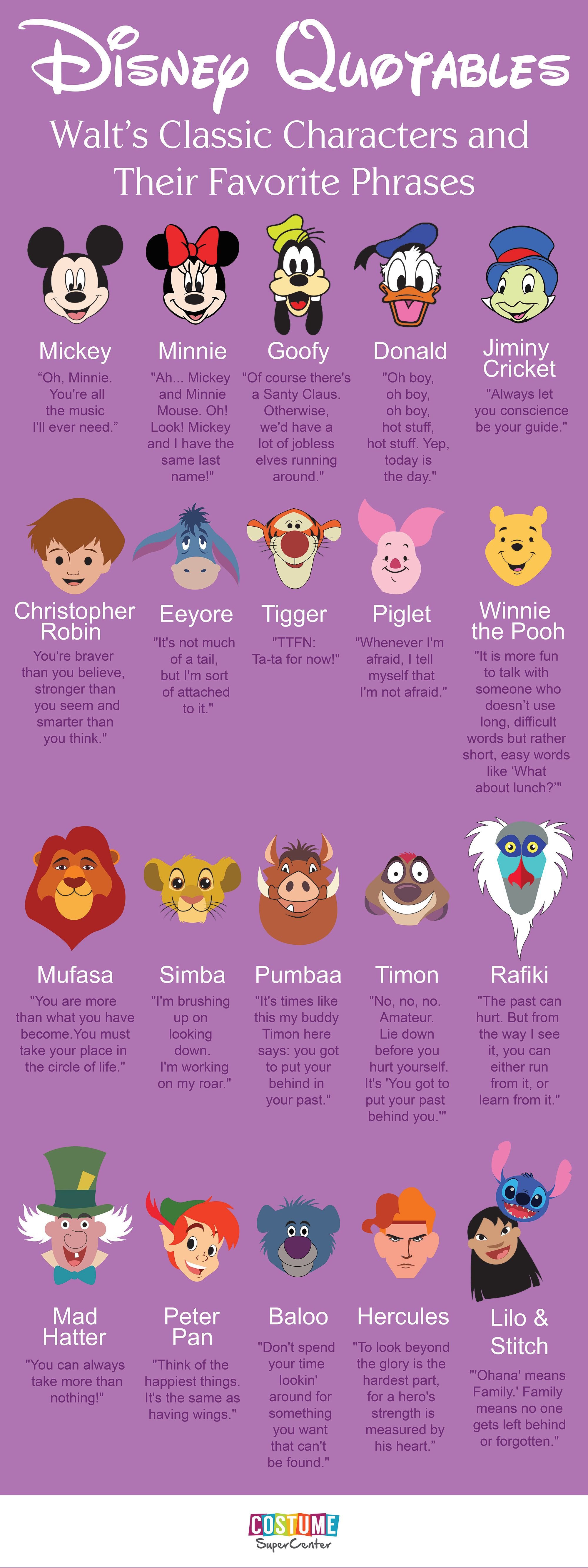 Quoting Your Favorite Disney Characters Infographic Disney Tattoos Quotes Disney Quotes Disney Funny