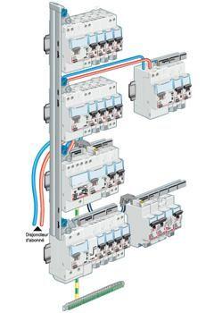 C blage tableau lectrique branchement protection et s curit schema - Cablage tableau electrique maison ...