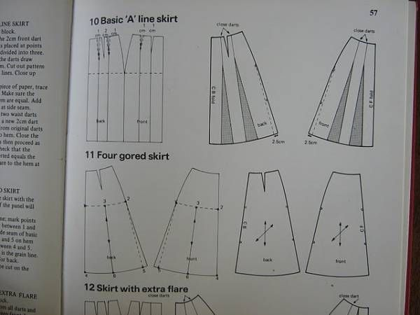 utiliser un patron de base blog a line and skirts. Black Bedroom Furniture Sets. Home Design Ideas