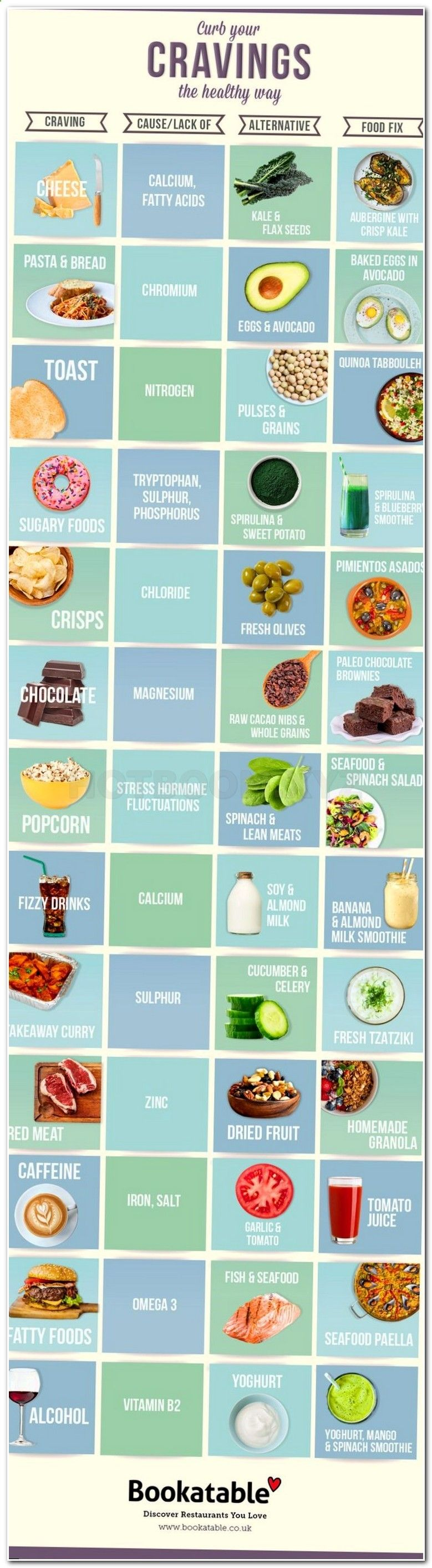 Recipes that help you lose weight fast image 5