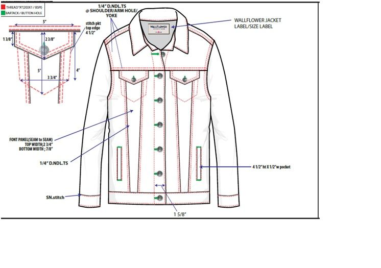 how to calculate shrinkage in fabric - Google Search