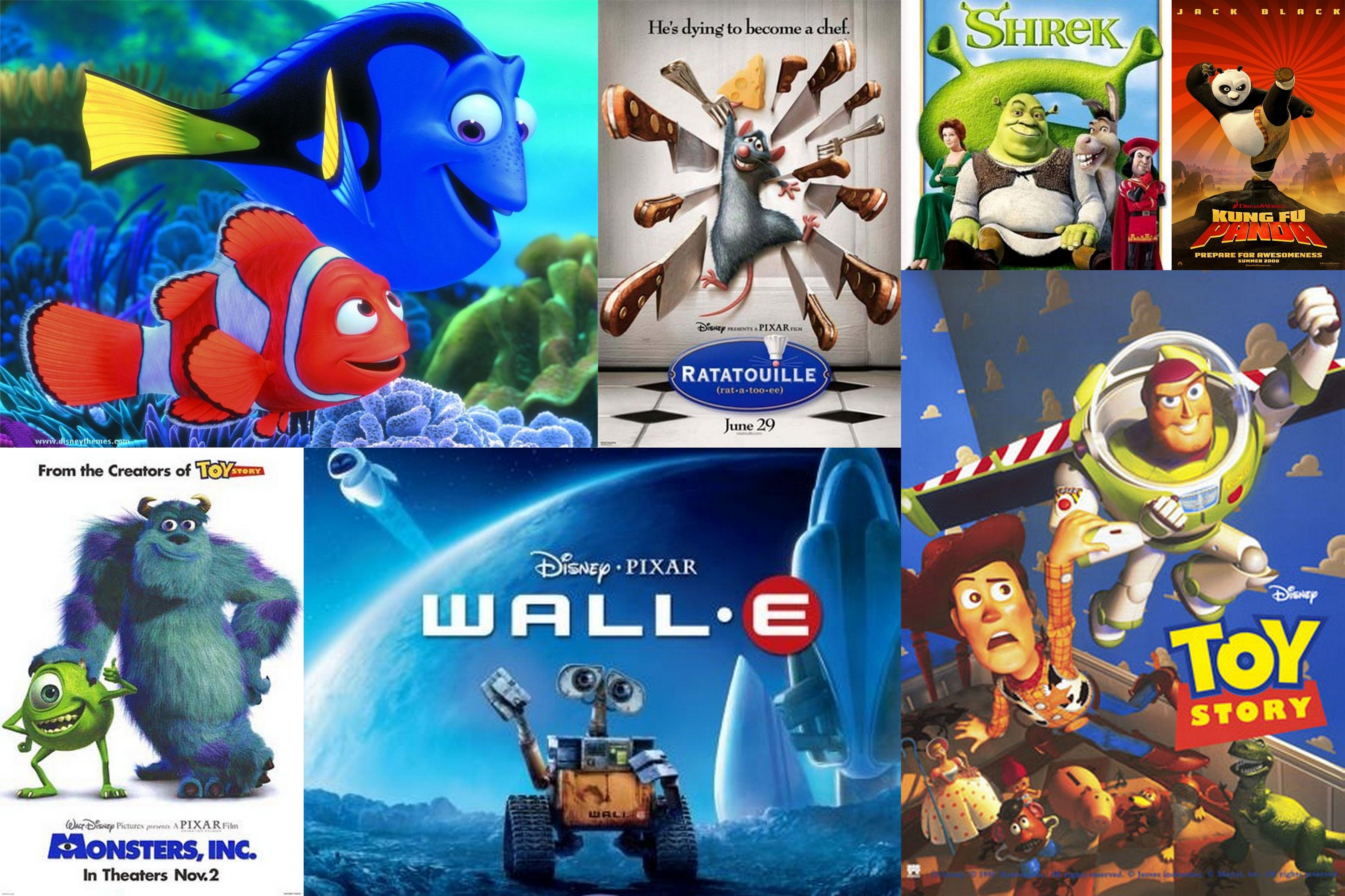 Assured Profits Video Tools Kid Movies Disney Animated Movies For Kids Animated Cartoon Movies