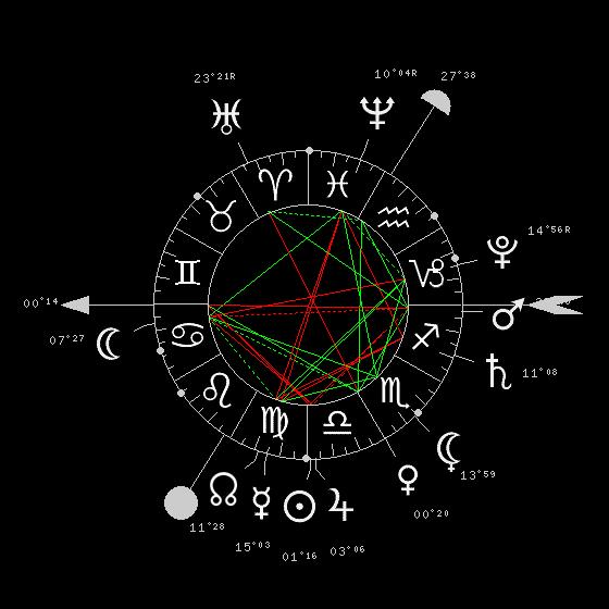 carte du ciel instantanée Carte du ciel instantanée. Astrologie occidentale (avec images