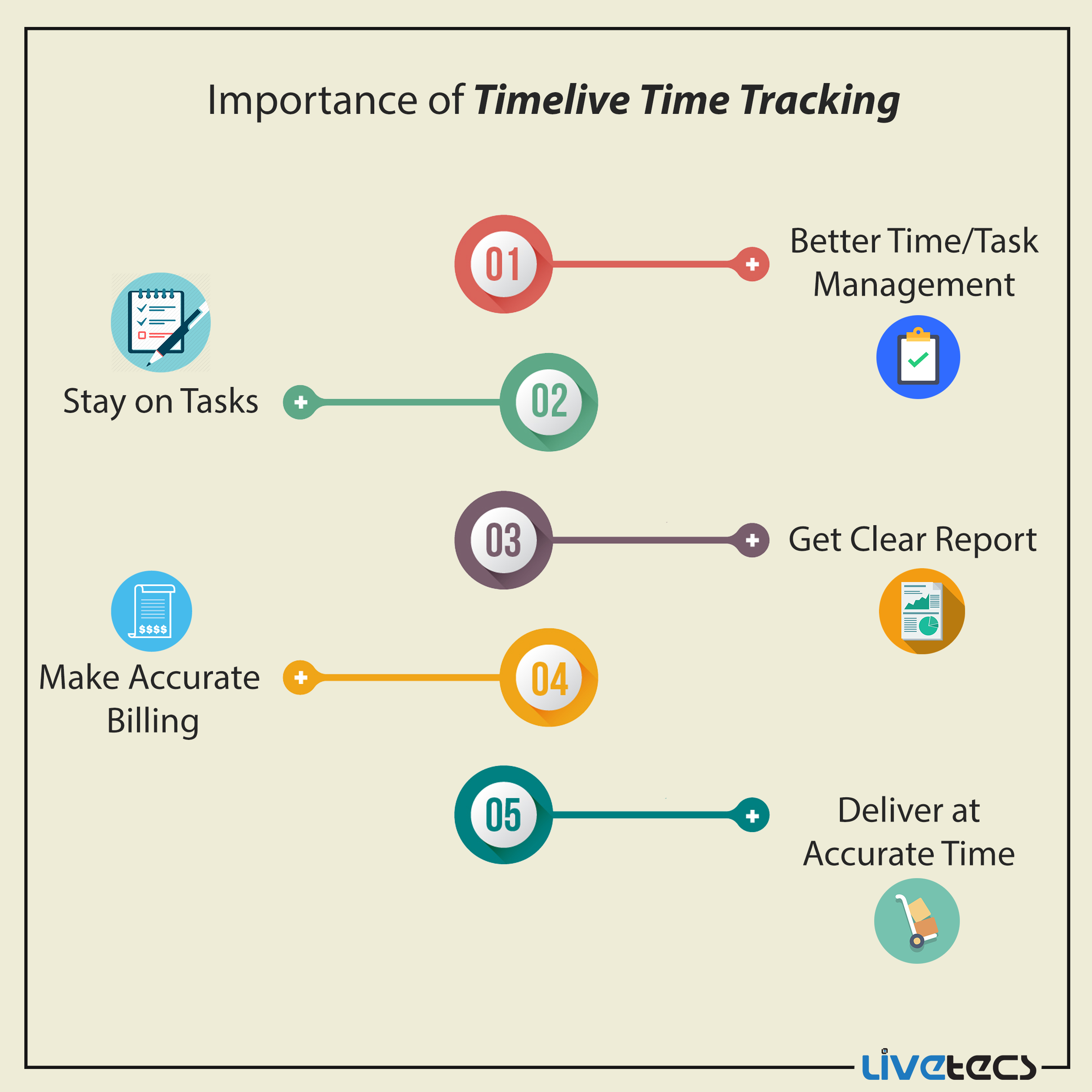 it s never too late to make your work productive and spend time