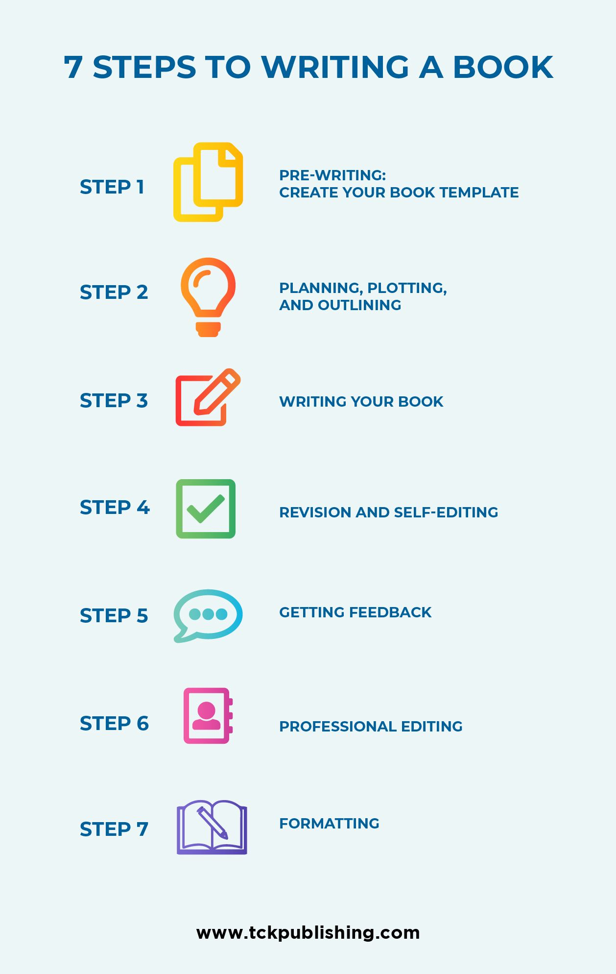 How to write a book 7 simple steps to writing a book that