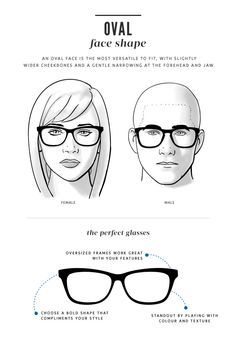 Face Shape Guide for Glasses - Oval face shapes, Oval ...