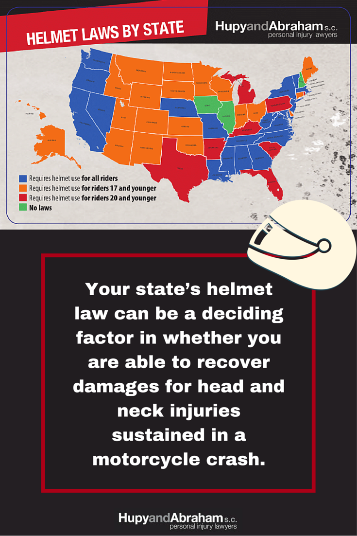 Get Your FREE Helmet Law Card | WatchForMotorcycles | Motorcycle ...