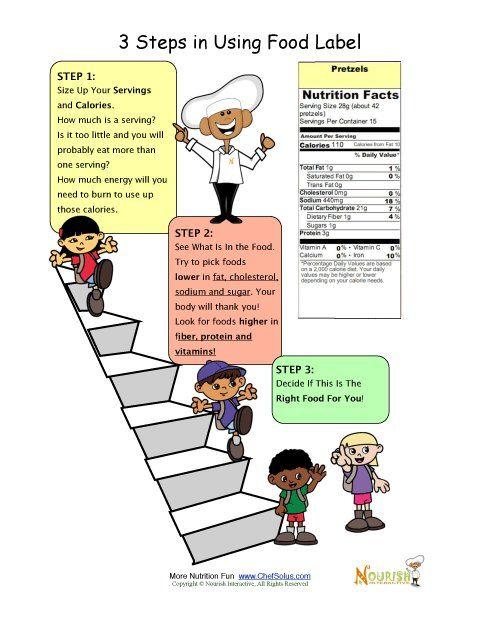 printable kids basic food labeling information guide understanding