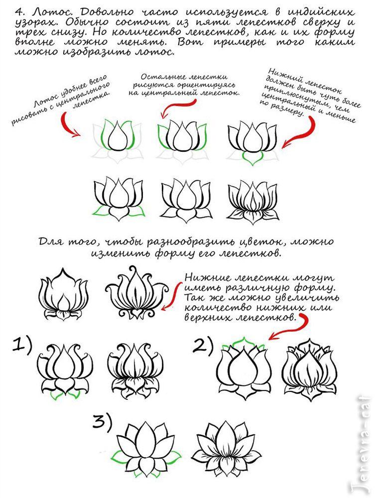 Простые узоры для мехенди для начинающих